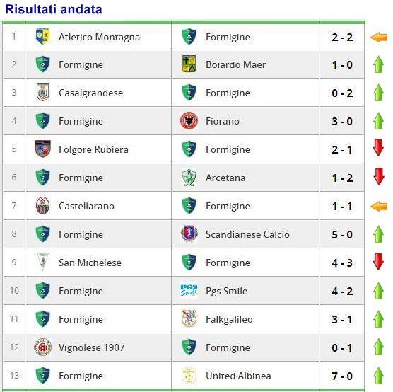 Risultati_andata JUNIORES 2017-18
