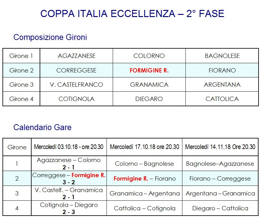 Coppa Italia Calendario.Coppa Italia 2 Fase