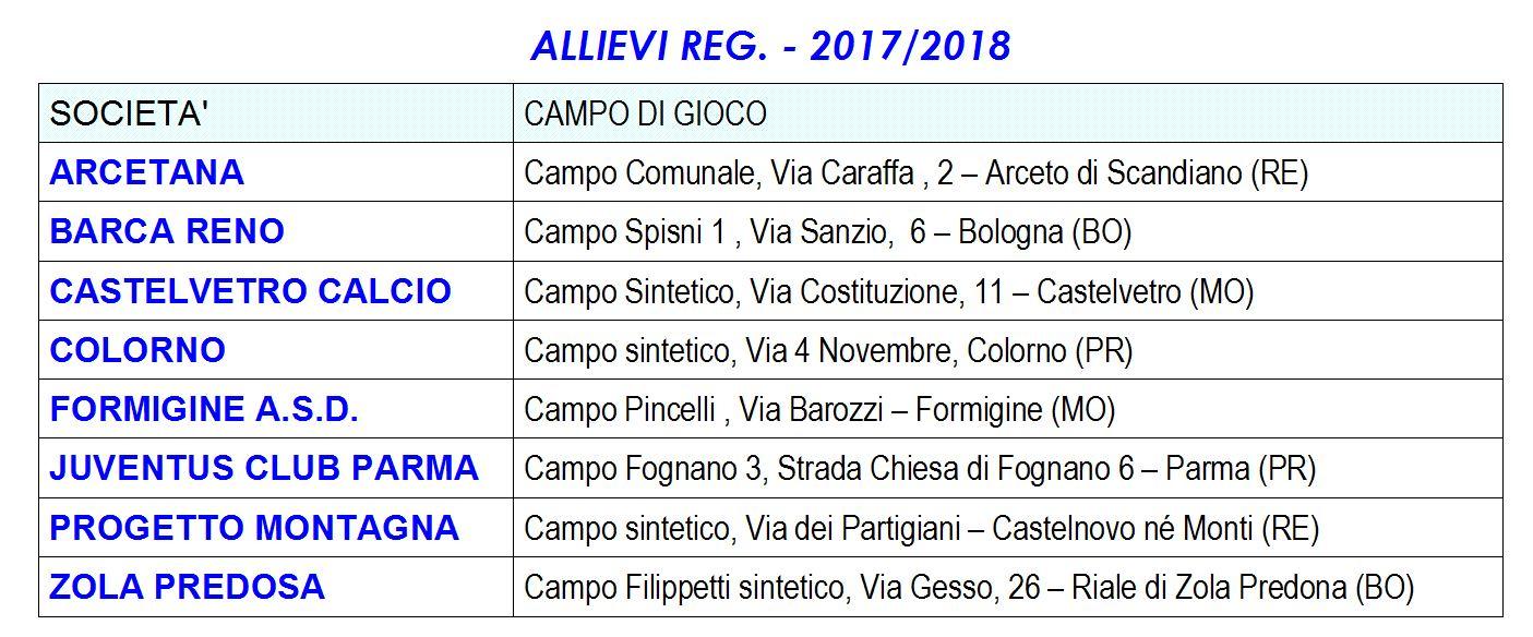 6a Campi ALLIEVI REG. 2018-2019